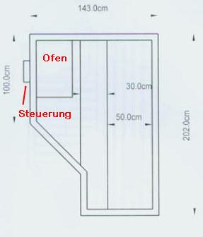 Super Finsterbusch - Die Wellness-Factory aus Chemnitz - Hinweise zum  NA55