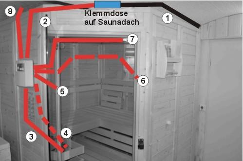 erforderliche heizleistung und anschlusswerte f r den saunaofen nach. Black Bedroom Furniture Sets. Home Design Ideas